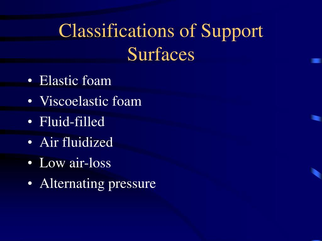Classifications of Support Surfaces