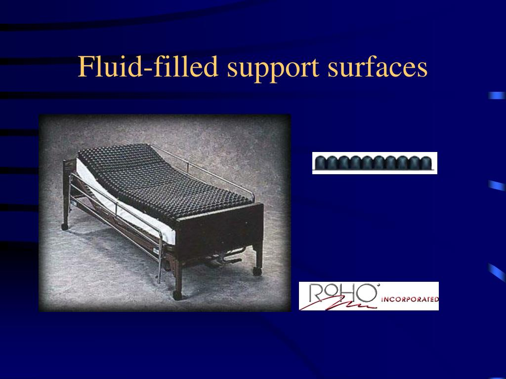 Fluid-filled support surfaces