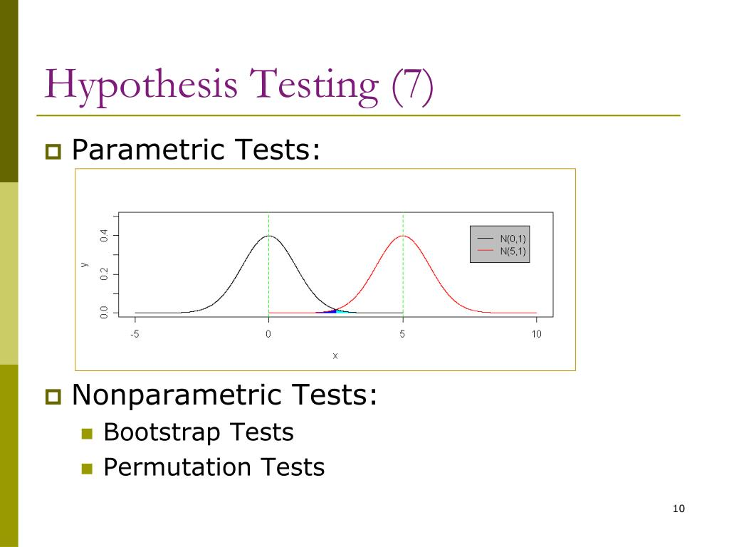 formulation testing of hypothesis and experimental Formulation of hypothesis differs with the method of research  testing a hypothesis involves • deducing the consequences that should be observable if the.