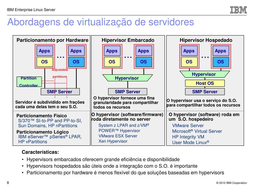 Abordagens de virtualização de servidores