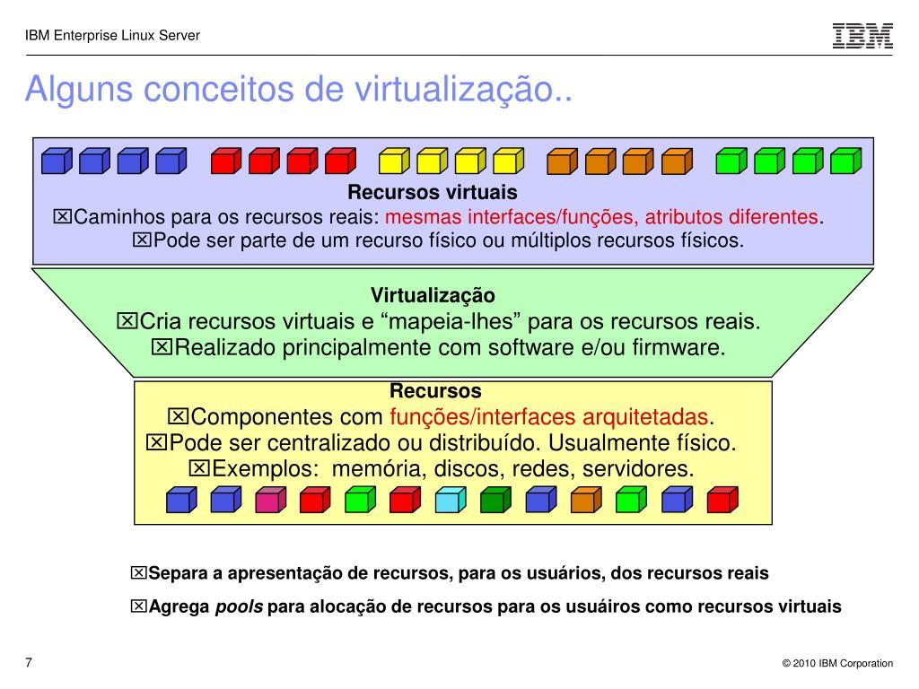 Recursos virtuais