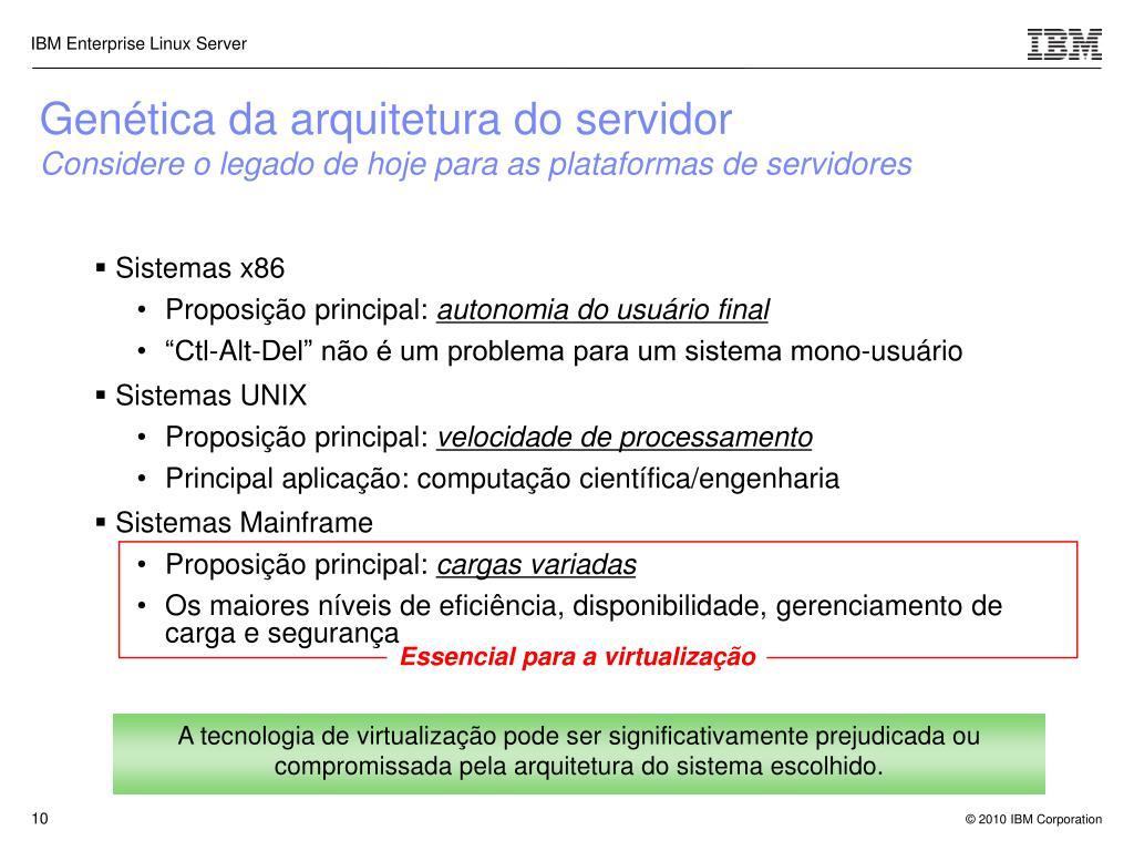 Essencial para a virtualização