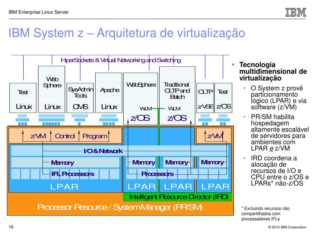 IBM System z – Arquitetura de virtualização
