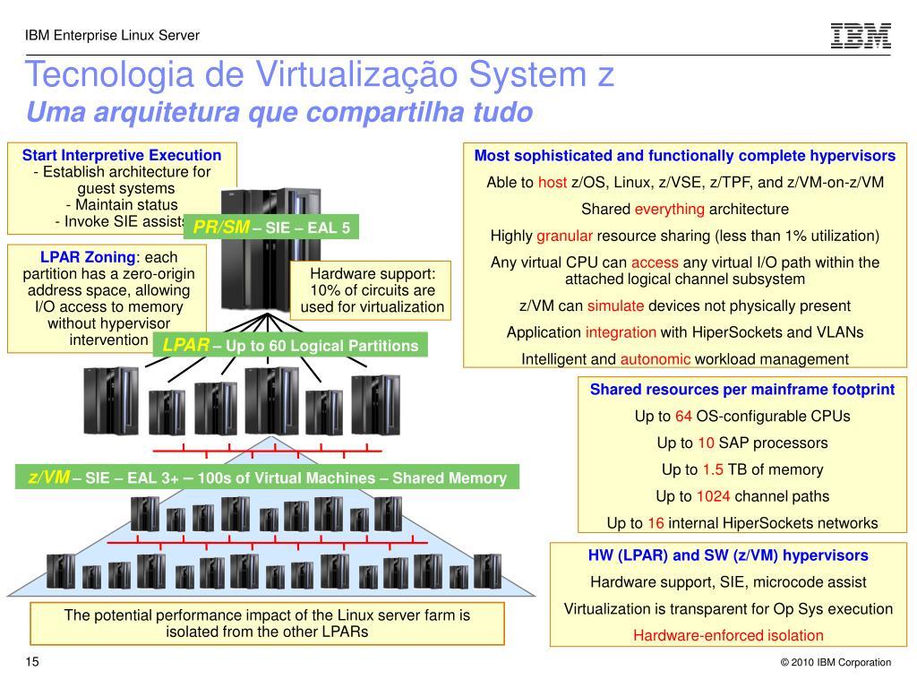 Tecnologia de Virtualização System z