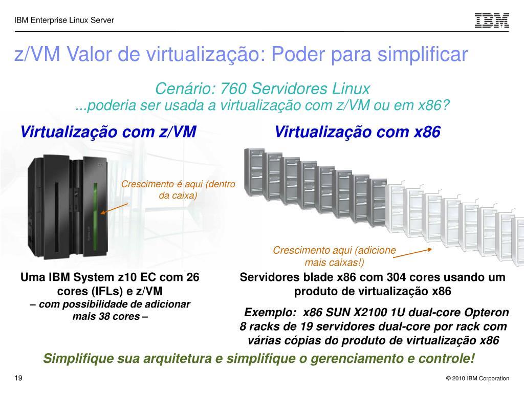 z/VM Valor de virtualização: Poder para simplificar