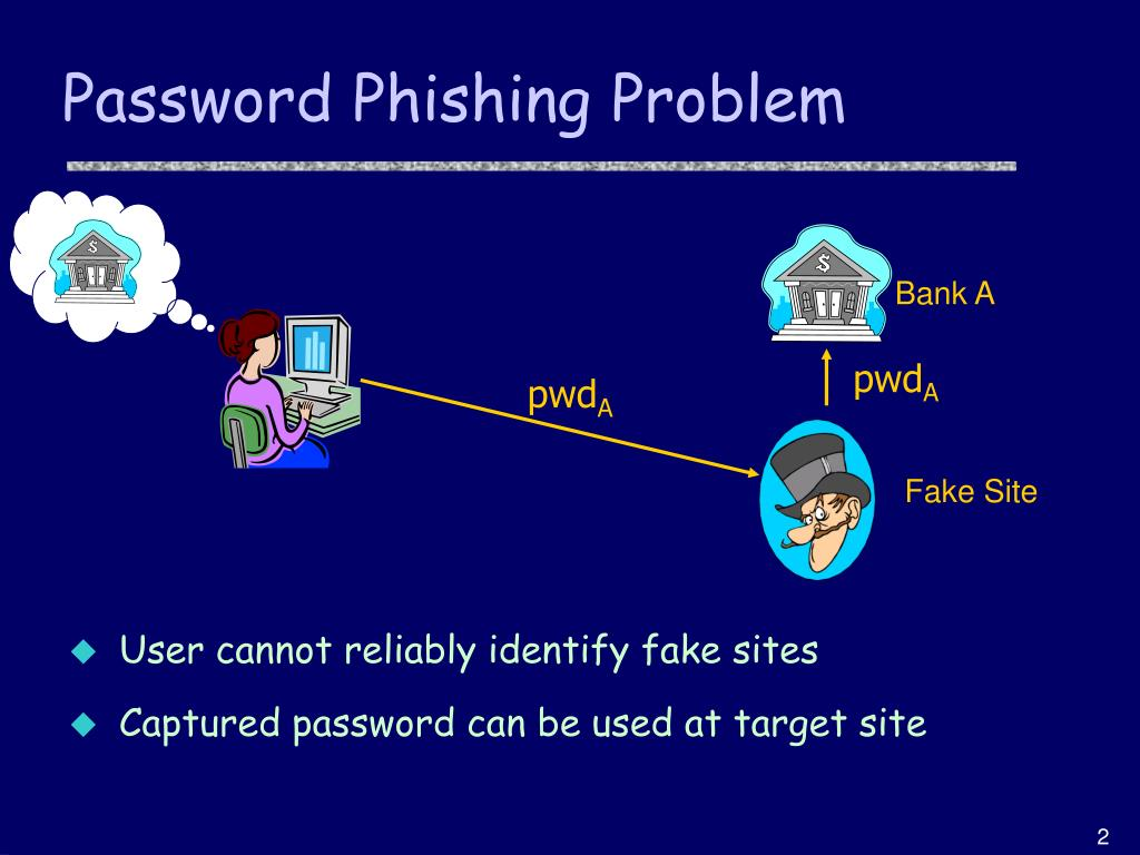 Password Phishing Problem