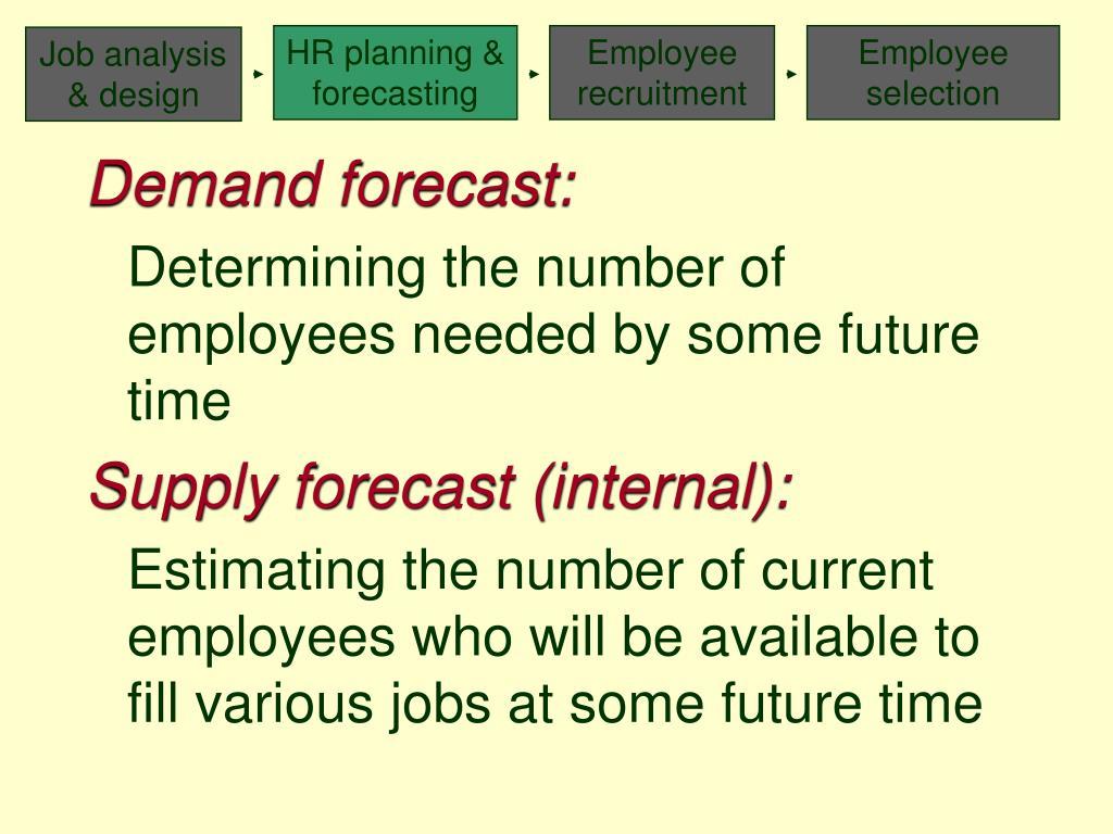 HR planning & forecasting