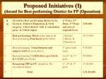 proposed initiatives 1 award for best performing district for fp operation