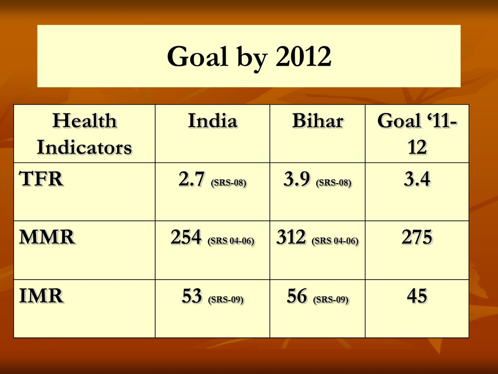 Goal by 2012