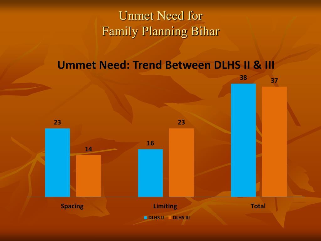 Unmet Need for