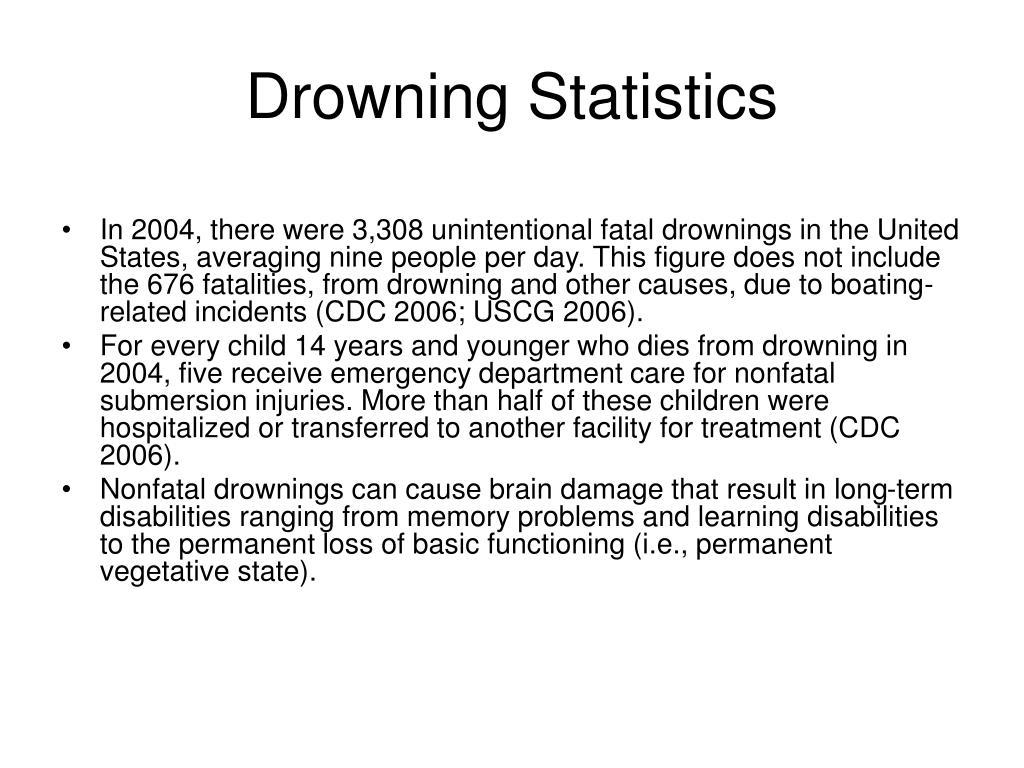 Drowning Statistics