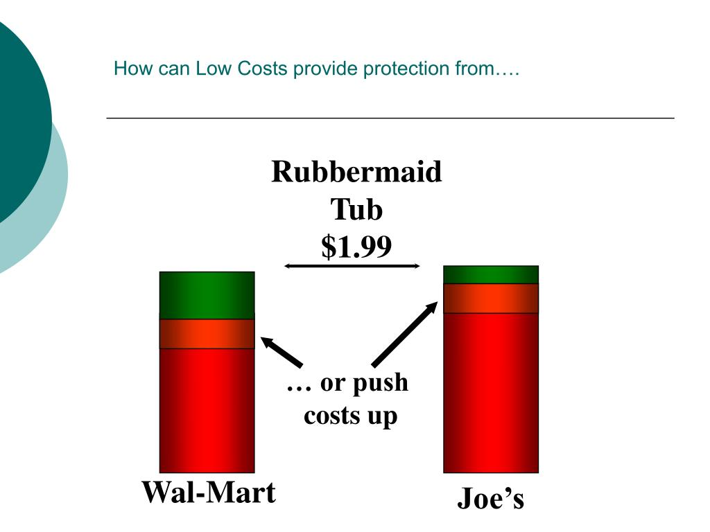 How can Low Costs provide protection from….