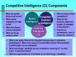 competitive intelligence ci components