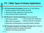 cti 3 main types of industry applications