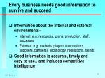 every business needs good information to survive and succeed