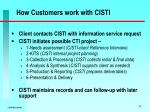 how customers work with cisti