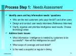 process step 1 needs assessment