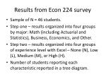 results from econ 224 survey