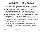 grading 100 points