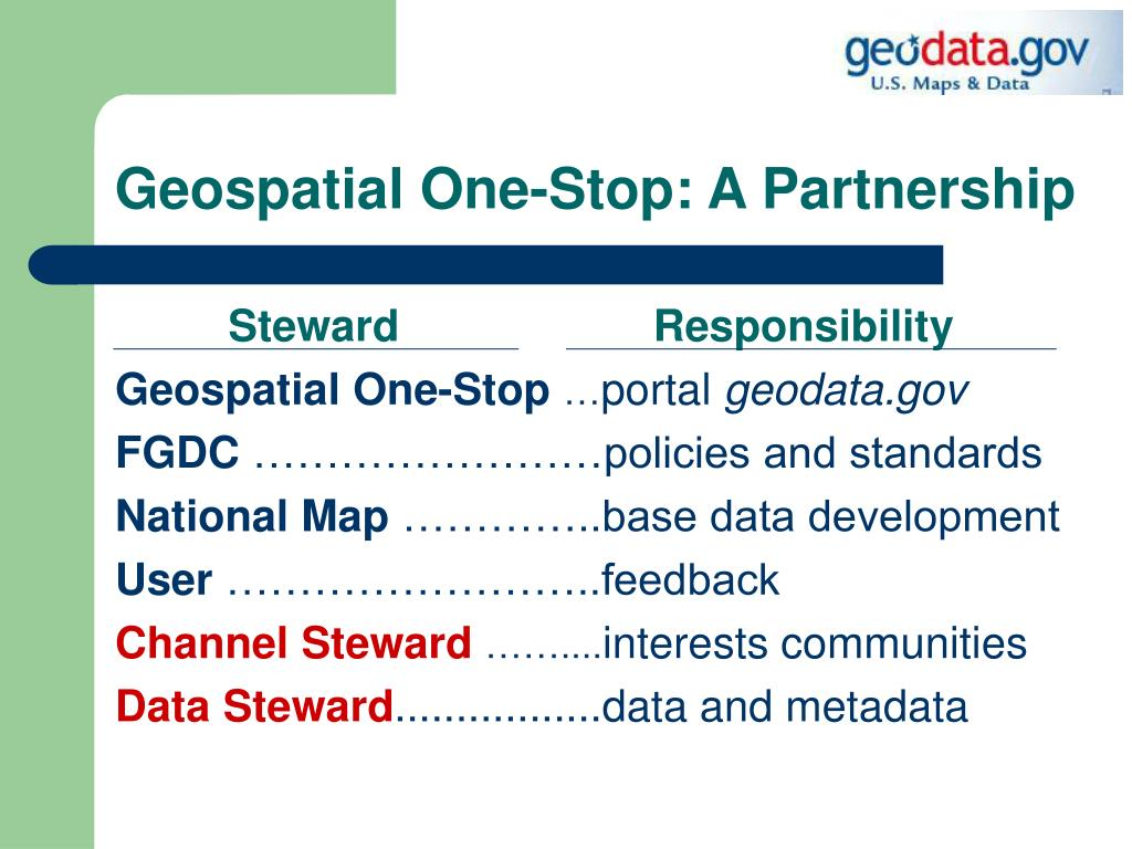 Geospatial One-Stop: A Partnership