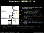 approach of iso dts 19139