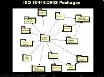 iso 19115 2003 packages