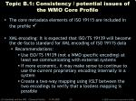 topic b 1 consistency potential issues of the wmo core profile
