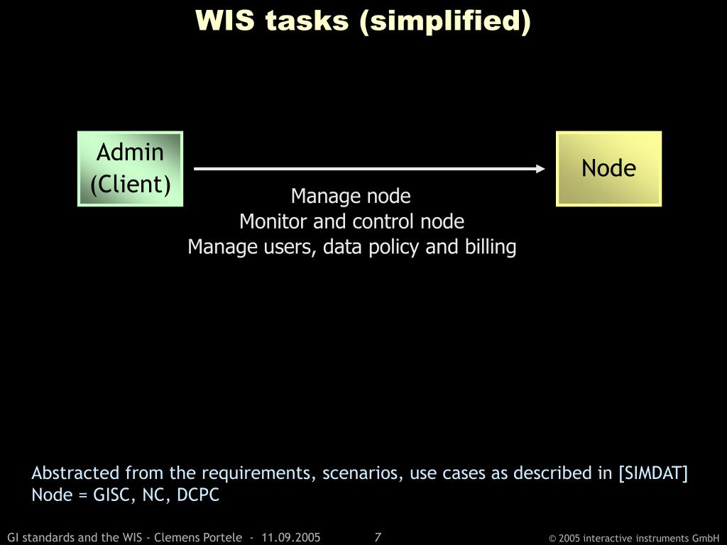 WIS tasks (simplified)