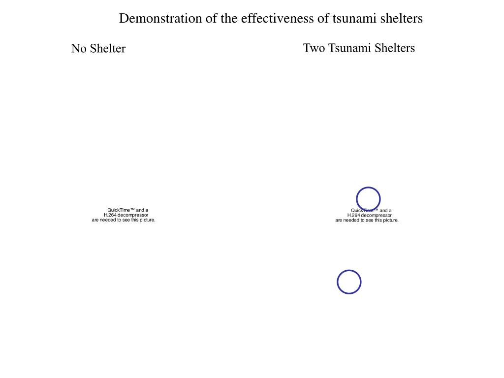 Demonstration of the effectiveness of tsunami shelters