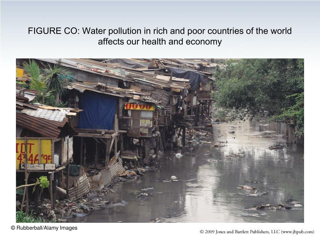 FIGURE CO: Water pollution in rich and poor countries of the world affects our health and economy