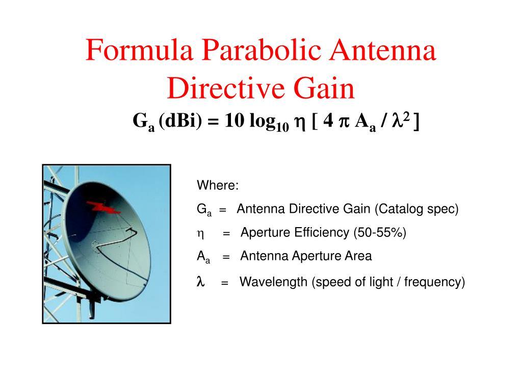 Formula Parabolic Antenna