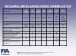 exchange and clearing house testing matrix