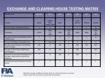 exchange and clearing house testing matrix39