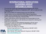 international derivatives clearing group nfx idex idch