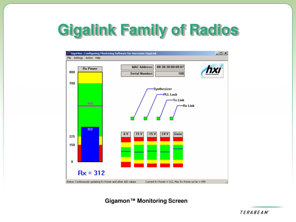 Gigalink Family of Radios