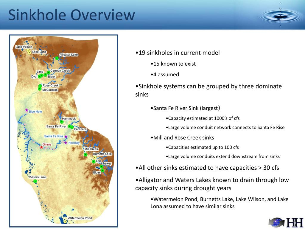 Sinkhole Overview