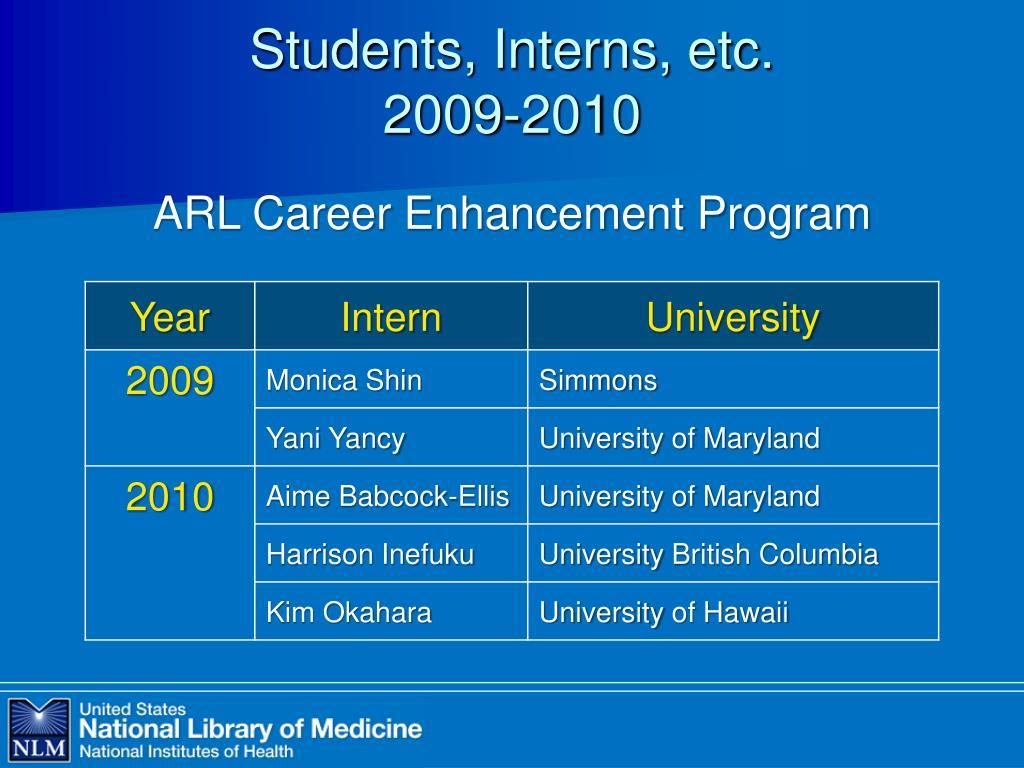 Students, Interns, etc.