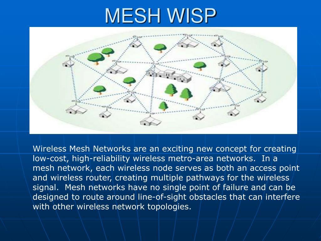 MESH WISP