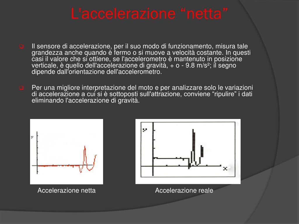 """L'accelerazione """"netta"""""""