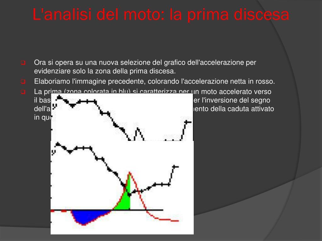L'analisi del moto: la prima discesa