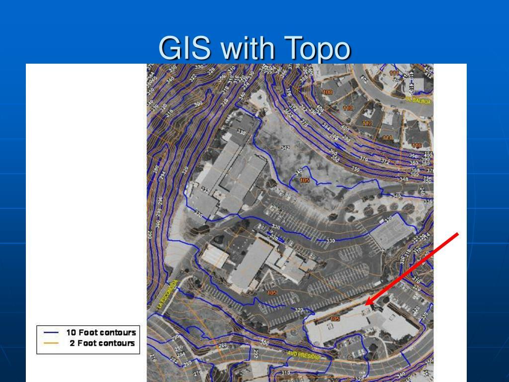 GIS with Topo