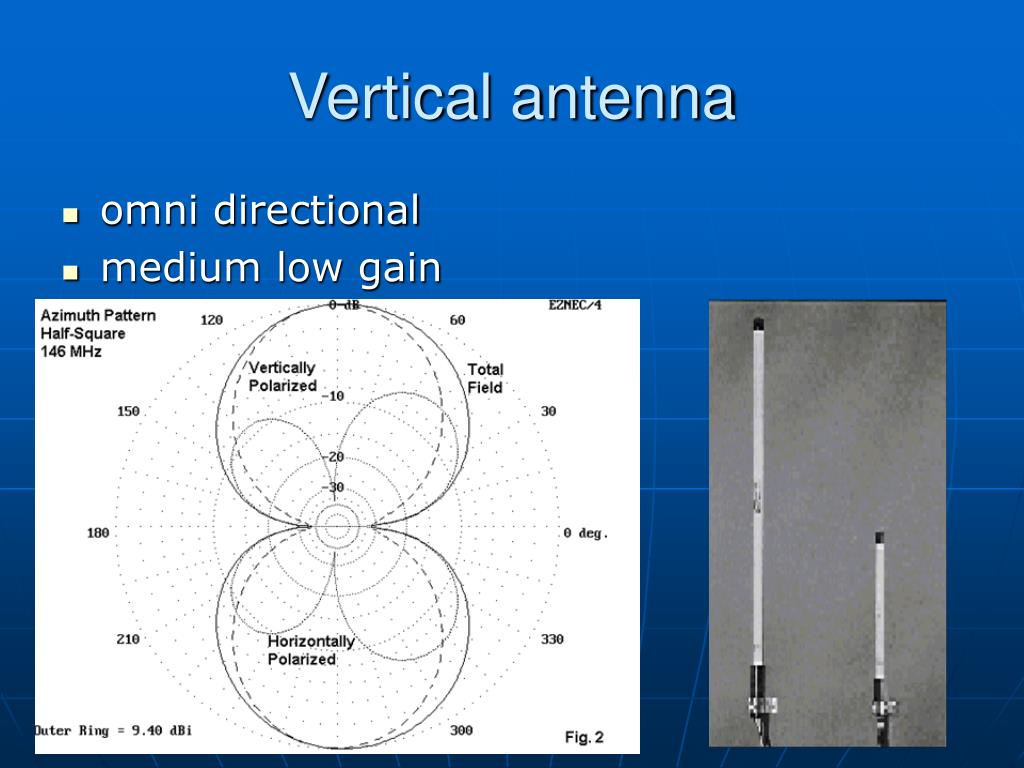 Vertical antenna