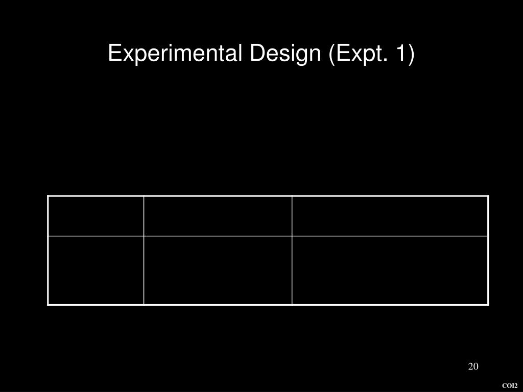 Experimental Design (Expt. 1)
