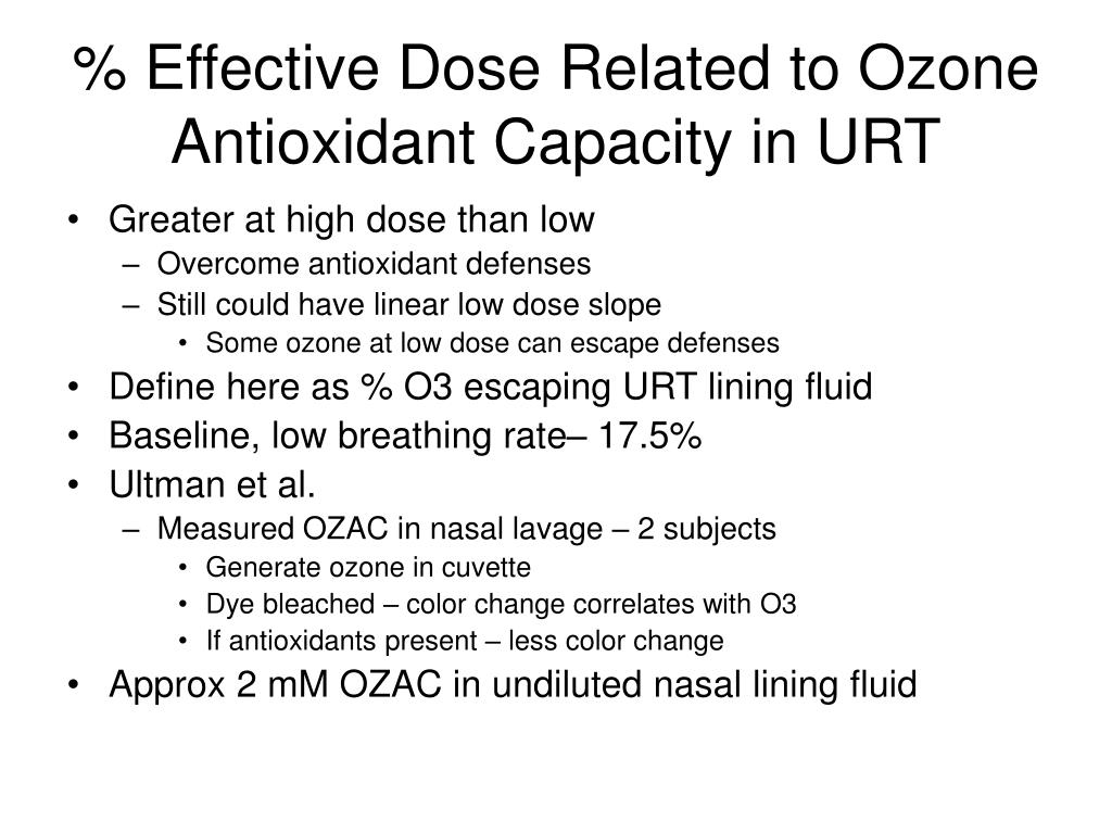 % Effective Dose Related to Ozone Antioxidant Capacity in URT
