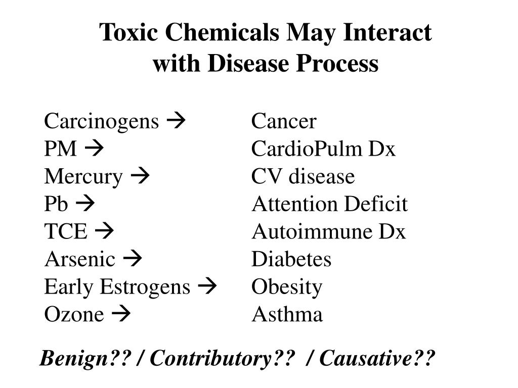 Toxic Chemicals May Interact