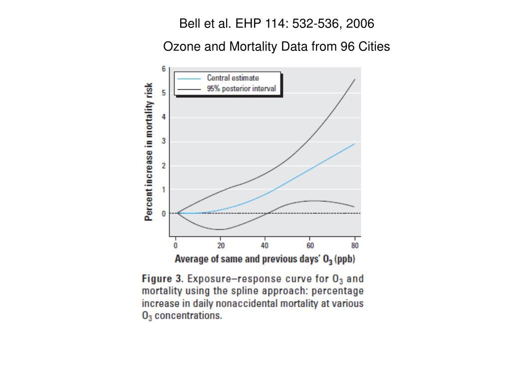 Bell et al. EHP 114: 532-536, 2006