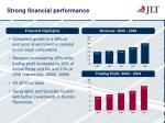 strong financial performance