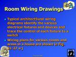 room wiring drawings18