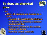 to draw an electrical plan15