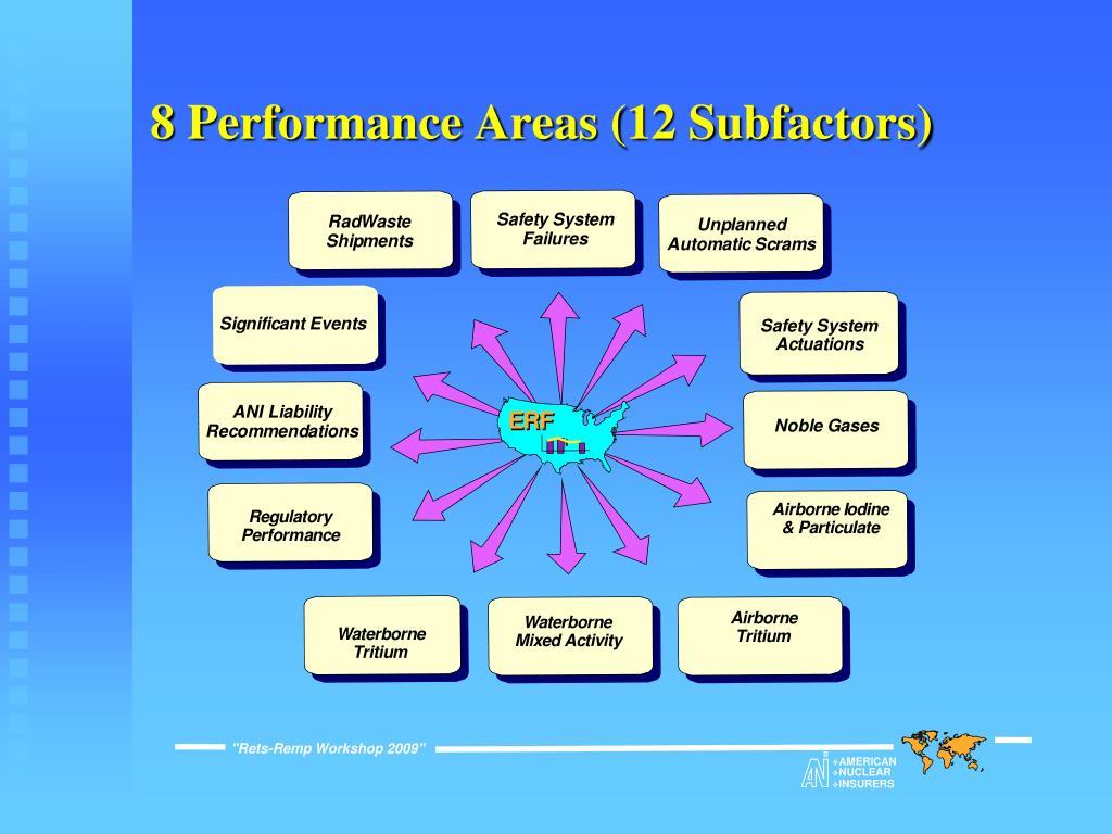 8 Performance Areas (12 Subfactors)